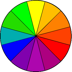A full and simple colour wheel.
