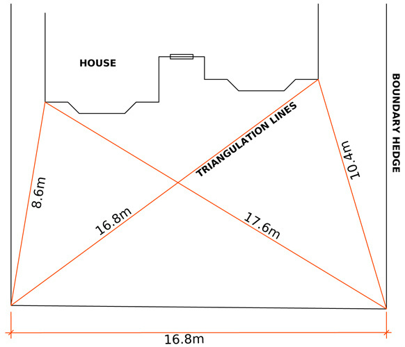 A simple line drawing showing how to triangulate a survey