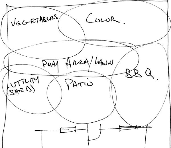 Bubble Diagram For Garden